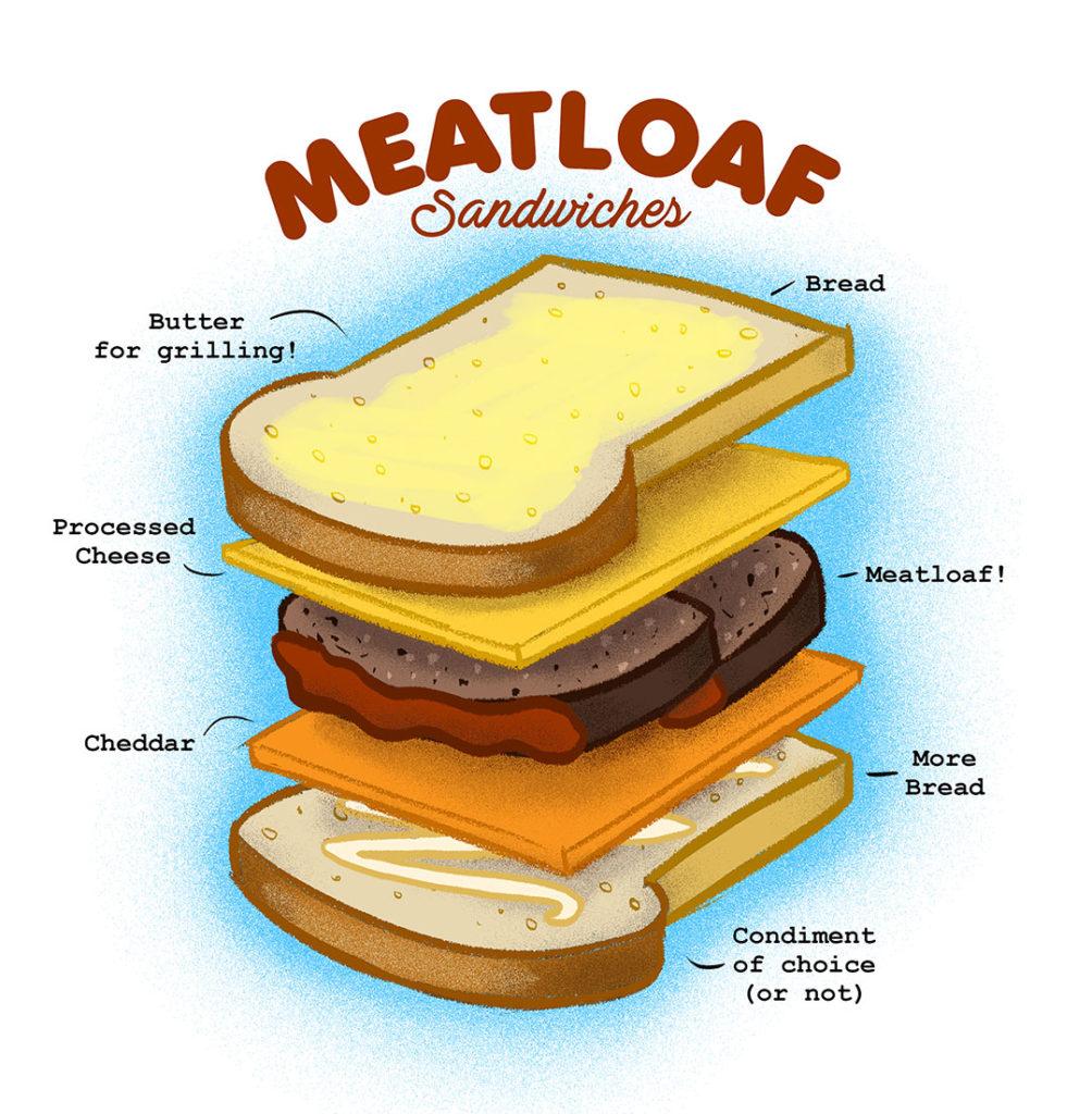 meatloaf-sandwich-lr